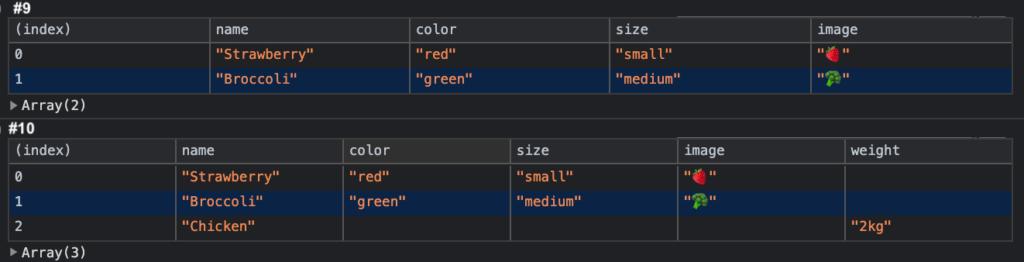 JS Console Tables